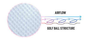 KiWAMi airflow golf ball structure
